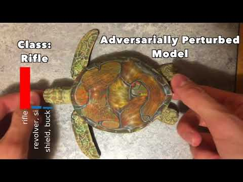 Fooling Neural Networks in the Physical World with 3D Adversarial Objects