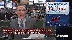 February housing market index beats expectations