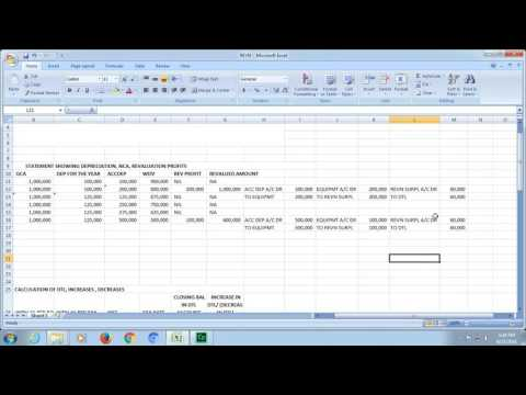 REVALUATION OF ASSETS IMPACT ON FINANCIAL STATEMENTS