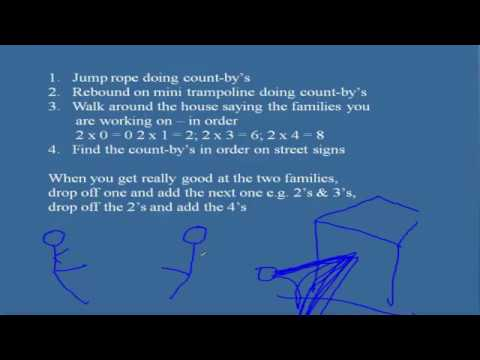 Learning Multiplication Tables Activities, Dyscalculia, Math Help
