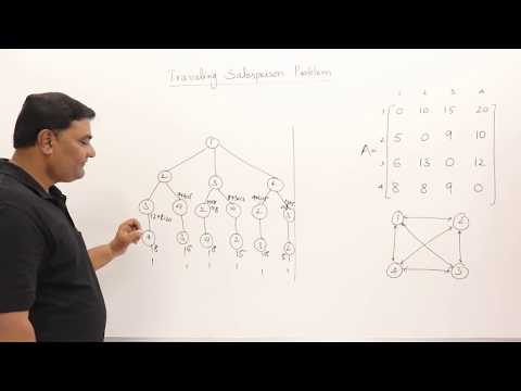 4.7 Traveling Salesperson Problem - Dynamic Programming