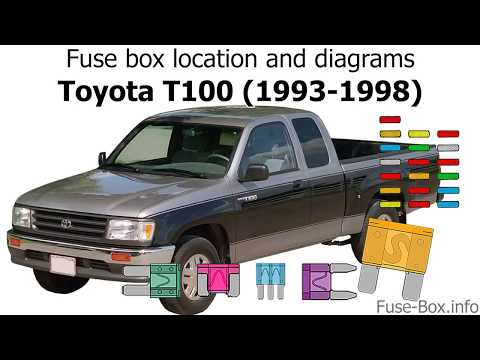 fuse box location and diagrams: toyota t100 (1993-1998) - youtube  youtube