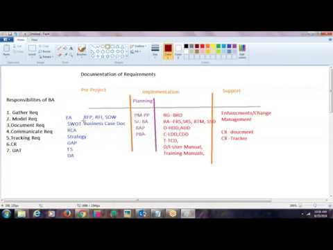 Business Analyst Documentation Session - Free Online Business Analyst Training