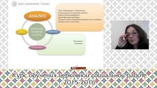 видео Анализ организации планирования на предприятии