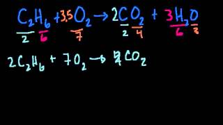 Балансирование химических уравнений