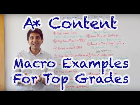 Macroeconomics Examples for Everything - A* Content!