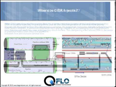 QFLO DRA - Flow Improvers - Drag Reduction Agents
