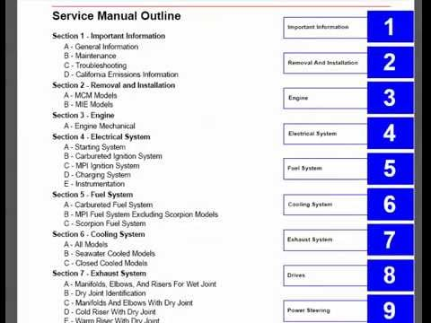 mercury mercruiser 5 0l 5 7l 6 2l mpi service repair manual 31 rh youtube com Mercruiser 3.0 Oil Capacity Mercruiser 3.0 Engine Diagram