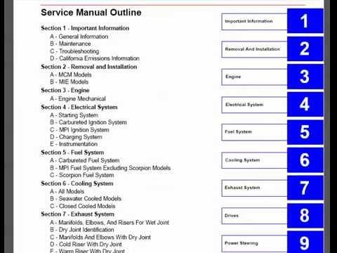 MERCURY MERCRUISER 50L 57L 62L MPI SERVICE REPAIR MANUAL #31