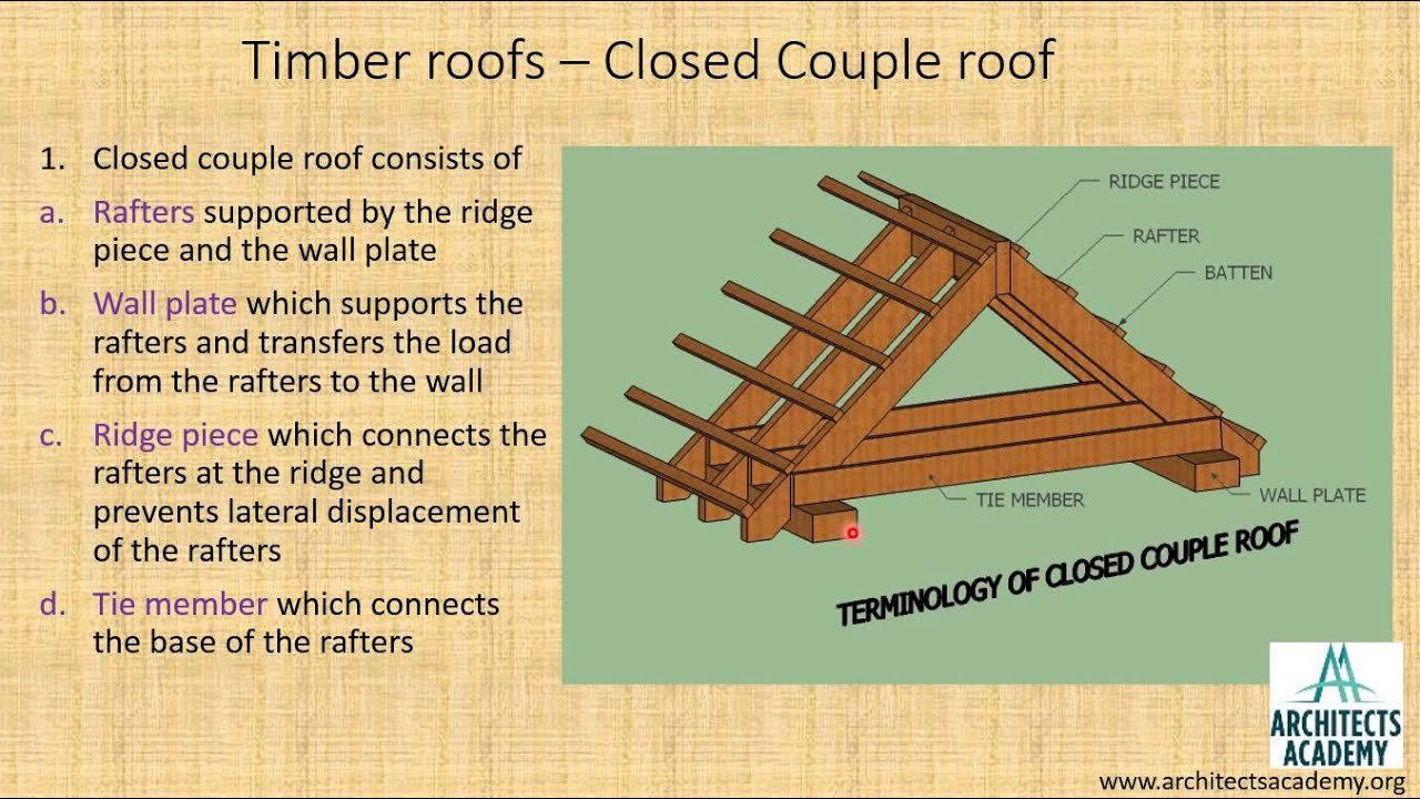 Closed Couple Roof Youtube