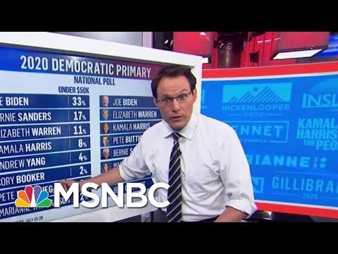 Kornacki: Sanders, Warren