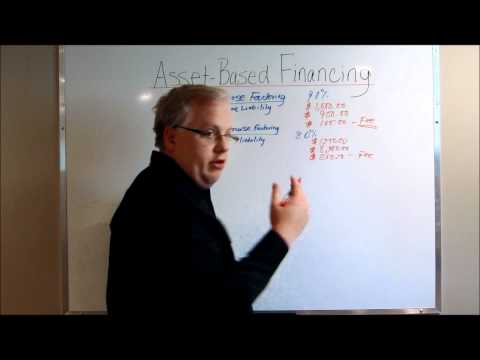 Asset-Based Financing Options for Businesses