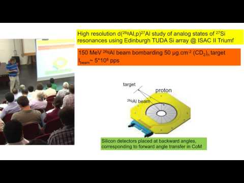 NN 2015 - Nuclear Reaction studies for Explosive Nuclear Astrophysics