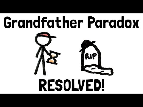 Solution to the Grandfather Paradox