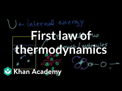 First law of thermodynamics / internal energy | Thermodynamics | Physics | Khan Academy