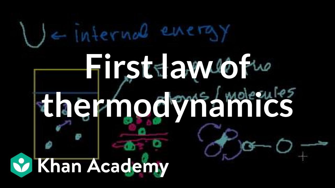 st law of thermodynamics