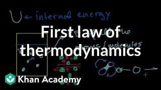First Law of Thermodynamics/ Internal Energy