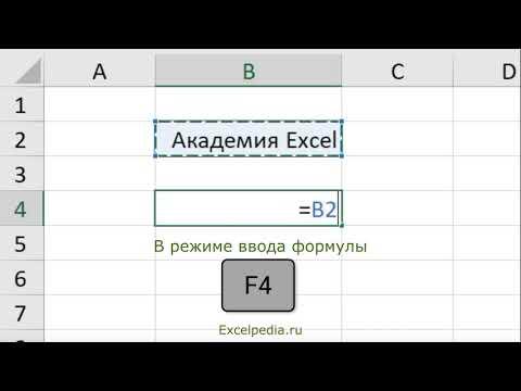 Горячие клавиши Excel. Как изменить тип ссылки и повторить последнее действиествия