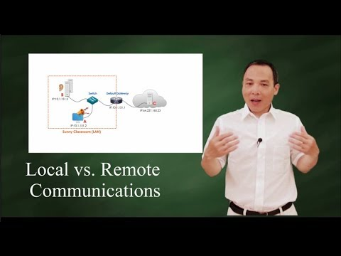 How Does A Computer Communicate Locally And Remotely?