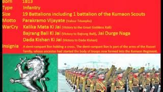 Hindustan Army Regiments