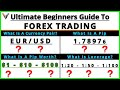 Complete Beginner's Guide to Forex Trading - YouTube
