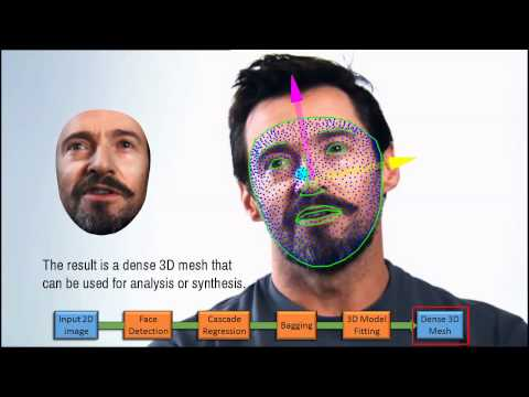 Dense 3D Face Alignment from 2D Videos in Real-Time (ZFace tracker)