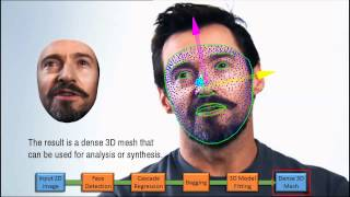 dense 3d face alignment from 2d videos in real time zface tracker