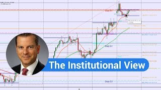Real-Time Daily Trading Ideas: Monday, 23th October 2017: The Institutional Forex View & USDJPY