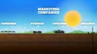 the-business-of-natural-gas