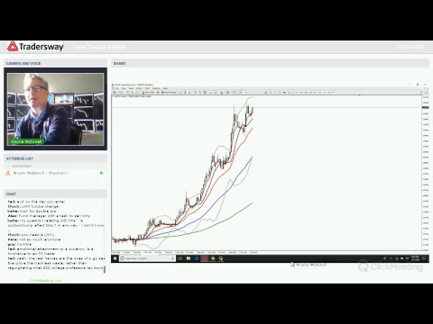 Forex.Today Live Trading Stream for Thursday, March 15th, 2018