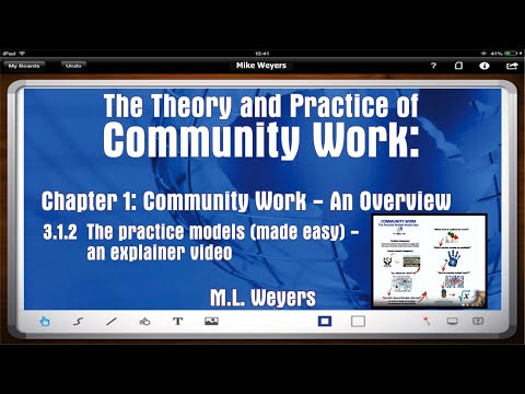MLW Ch1 Practice Models of Community Work (Social Work - Macro Practice)