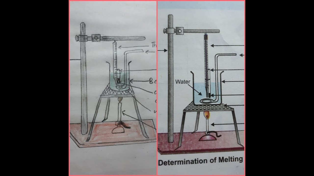 9th class Practical Chemistry Experiment no 1