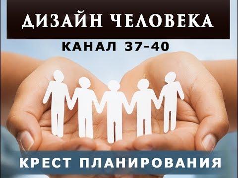 КРЕСТ ПЛАНИРОВАНИЯ. Канал 40-37 СООБЩЕСТВА и ПЛЕМЯ