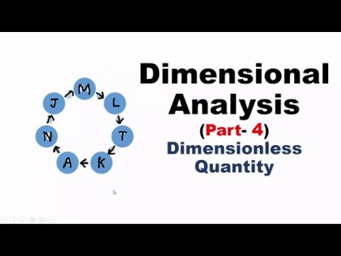 Dimensional Analysis (Part-4) Dimensionless Quantity, IIT-JEE physics classes