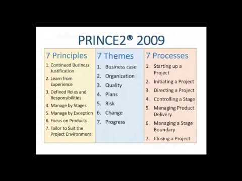 PRINCE2 2017 - latest news in the most popular Project Management Method