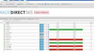 TradeDirect365 An overview of Share, Index, Forex, and Commodity CFDs we offer
