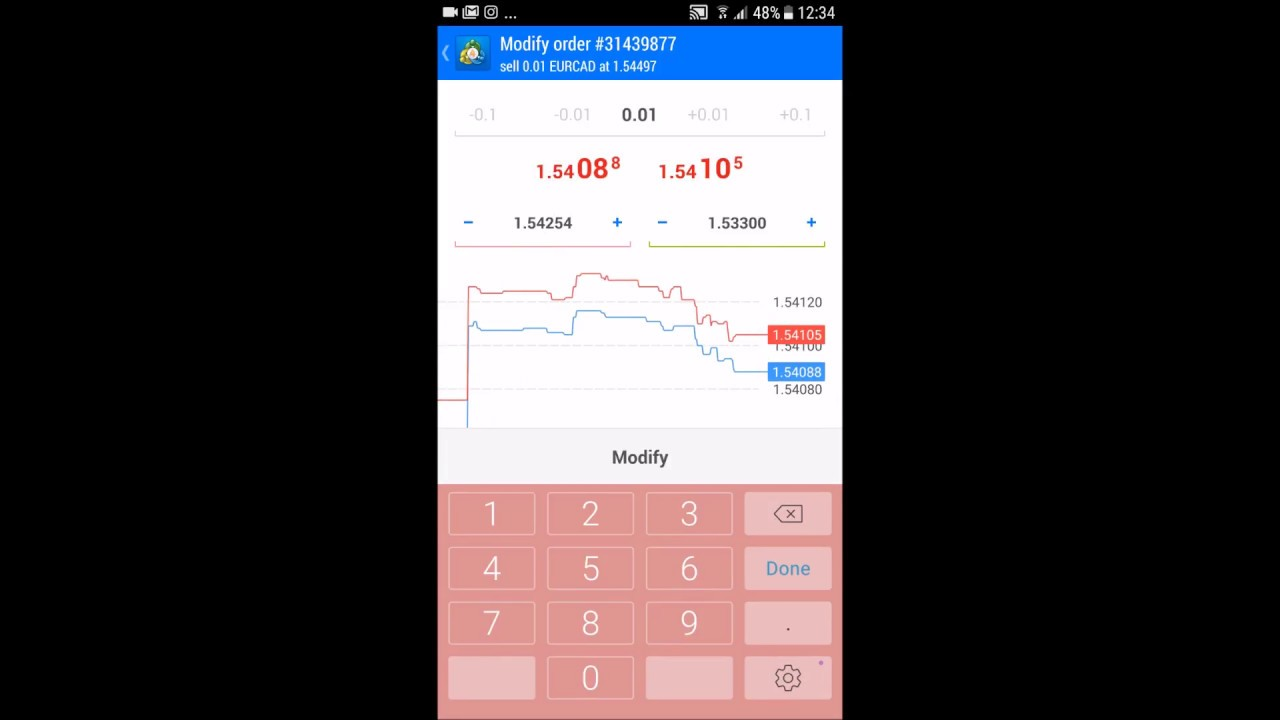 How To Secure Forex Profits On Metatrader 4 With Stop Loss Youtube