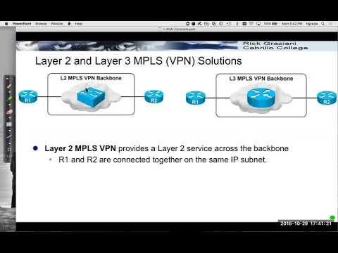 WANs: Transport Options (SONET, SDH, MPLS)