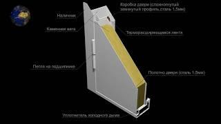 видео Купить входные металлические противопожарные двери с антипаникой