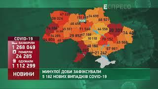 Коронавірус в Украі ні статистика за 13 лютого