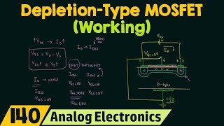 Working of Depletion-Type MOSFET