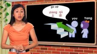 Sample a Yoyo Chinese Grammar Lesson (Introduction to complement of direction)
