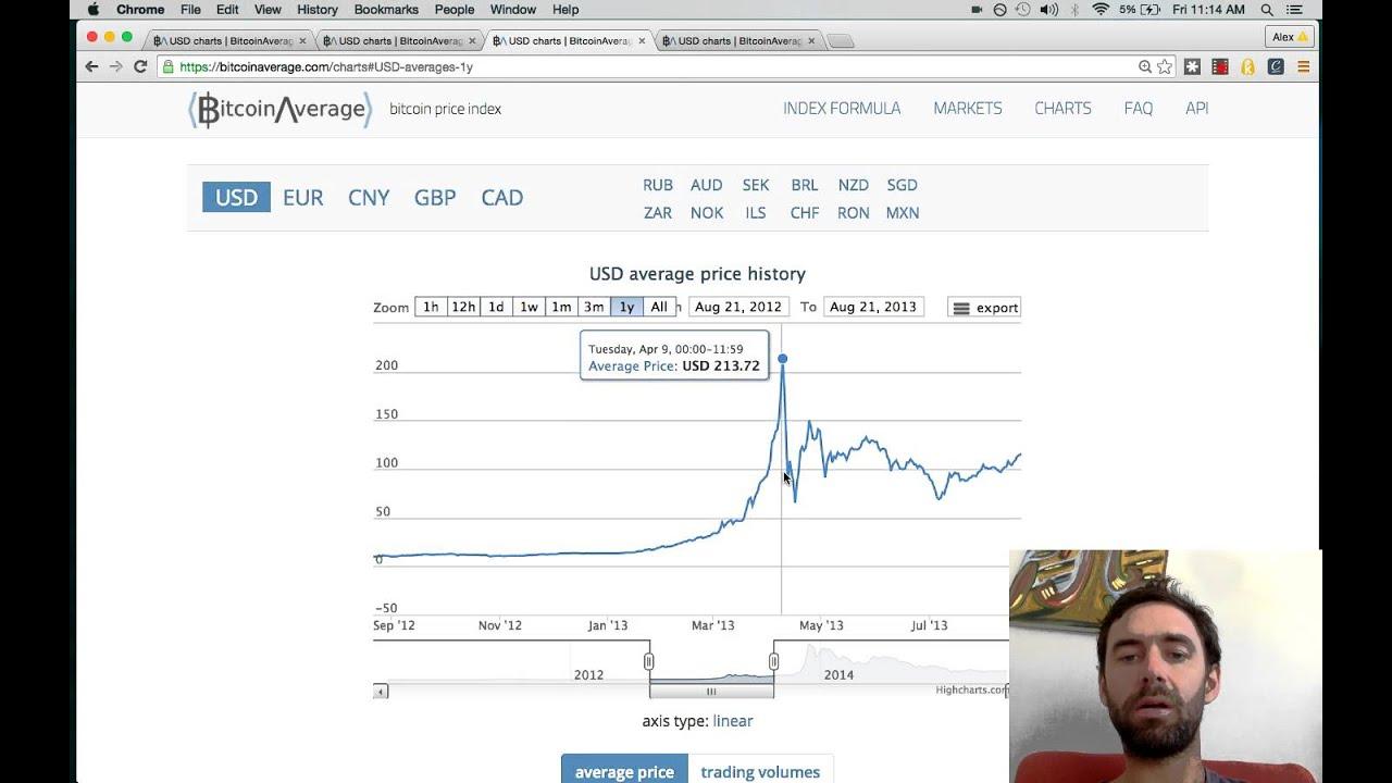 Bitcoin torna vicino ai 40k - come fare profitti adesso? - prosuasa.it