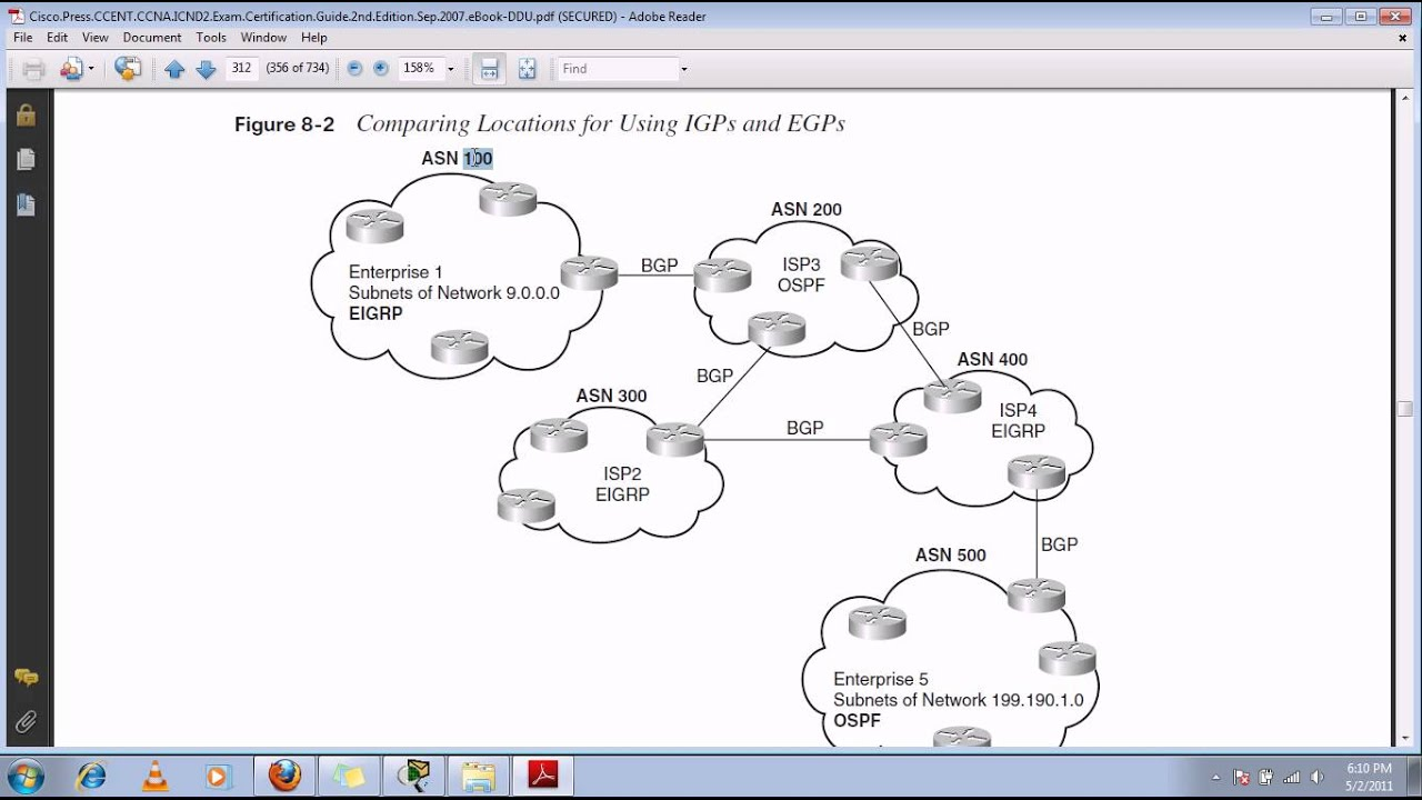 Cisco Routing Protocols And Concepts Pdf