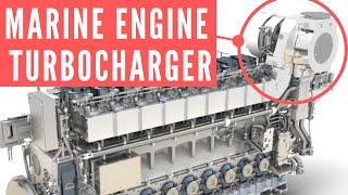 Marine Diesel Engine Turbocharger