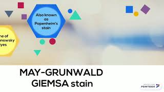 May-Grunwald Giemsa & Diff Quik Stain in Cytology (2018)
