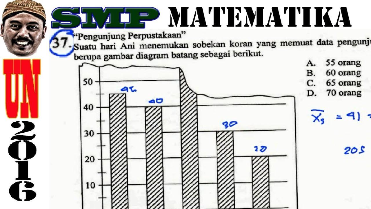 Un Smp 2016 Matematika Menghitung Data Dari Rata Rata ...