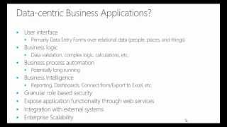 XRM in a Nutshell I: Defining the Data-centric Business Application built using Dynamics CRM