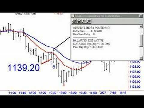 Wwi forex & futures trading
