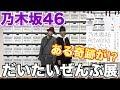 乃木坂46『だいたいぜんぶ展』のレポ動画である奇跡が!